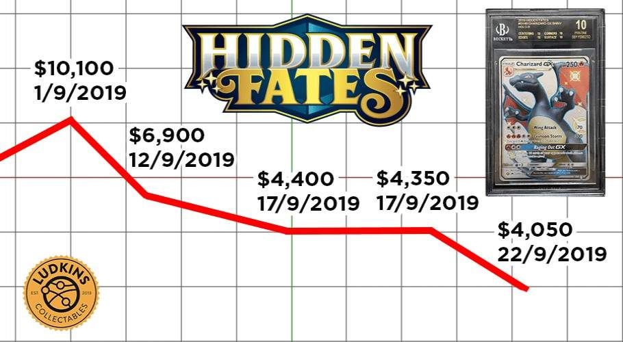 How Much Is The Shiny Charizard From Hidden Fates Worth? - Market Analysis